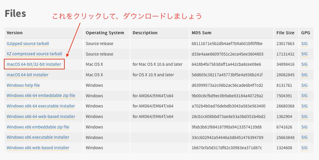 Python ダウンロード download mac 10.6 32bit 32 64
