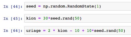 線形回帰とは 分析 モデル Python やり方 直線式 係数 求め方 アルゴリズム 最小二乗法 サンプル コード 2 データ 生成 人口データ np random RandomState