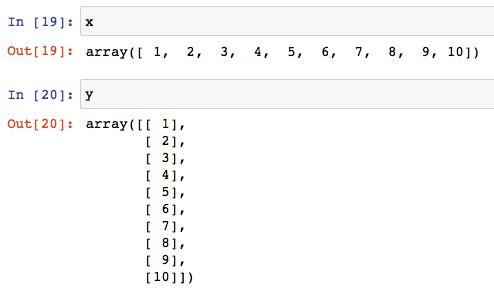 matplotlib python インストール 使い方 グラフ 散布図 棒グラフ 等高線 ヒートマップ 可視化 グラフ複数 サンプル コード おすすめ 本 5