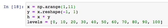 matplotlib python インストール 使い方 グラフ 散布図 棒グラフ 等高線 ヒートマップ 可視化 グラフ複数 サンプル コード おすすめ 本 4