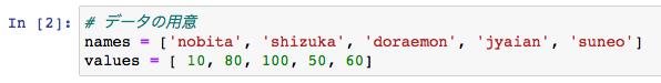 matplotlib python インストール 使い方 グラフ 散布図 棒グラフ 等高線 ヒートマップ 可視化 グラフ複数 サンプル コード おすすめ 本 データ 生成