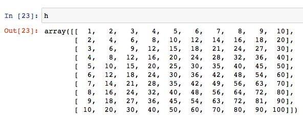 matplotlib python インストール 使い方 グラフ 散布図 棒グラフ 等高線 ヒートマップ 可視化 グラフ複数 サンプル コード おすすめ 本 6